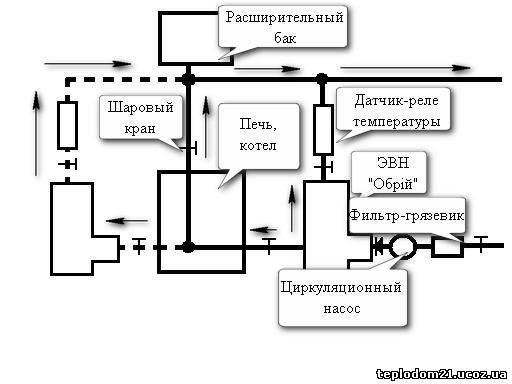 Схема фильтра с 90.